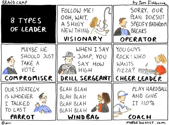 8 lederstiler